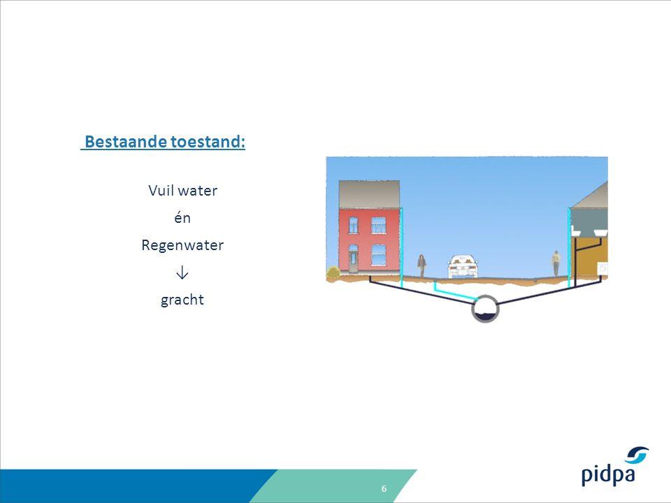 7 Toekomstige toestand: Vuil water ↓ Nieuwe Vuilwater riolering Regenwater ↓ Nieuwe Regenwater riolering/gracht