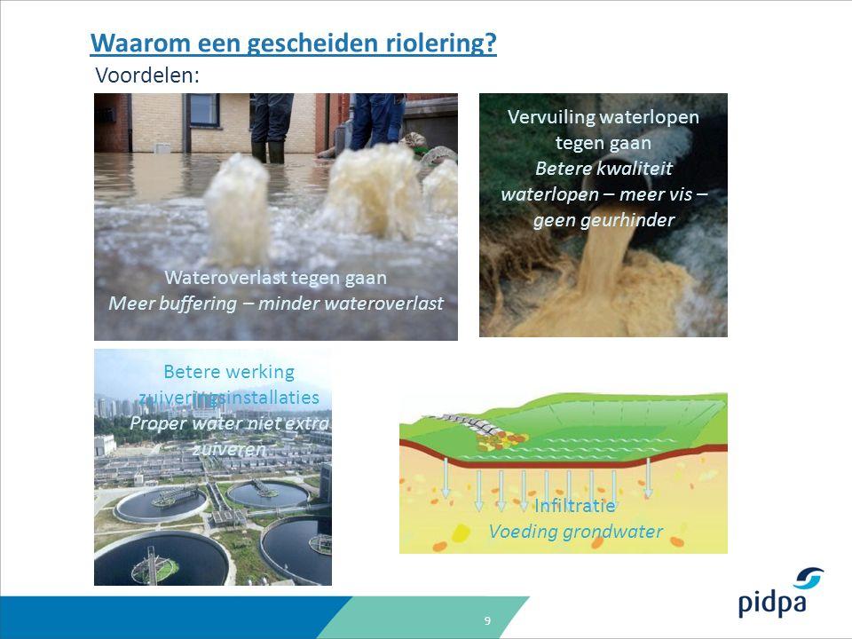 9 Voordelen: Waarom een gescheiden riolering? Wateroverlast tegen gaan Meer buffering – minder wateroverlast Vervuiling waterlopen tegen gaan Betere k