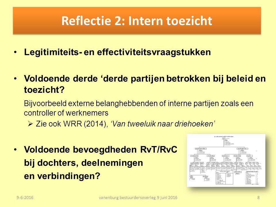 Reflectie 2: Intern toezicht Legitimiteits- en effectiviteitsvraagstukken Voldoende derde 'derde partijen betrokken bij beleid en toezicht.