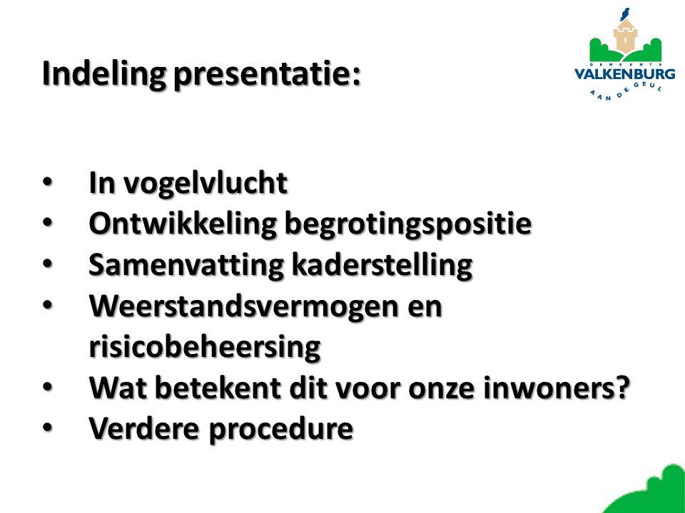 Indelingpresentatie: Indeling presentatie: In vogelvlucht In vogelvlucht Ontwikkeling begrotingspositie Ontwikkeling begrotingspositie Samenvatting ka