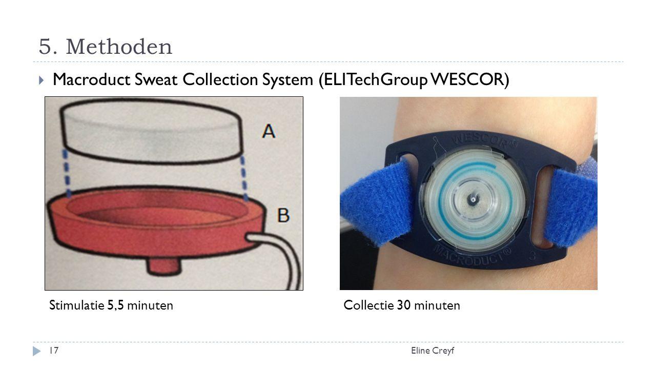 5. Methoden Eline Creyf17  Macroduct Sweat Collection System (ELITechGroup WESCOR) Stimulatie 5,5 minutenCollectie 30 minuten