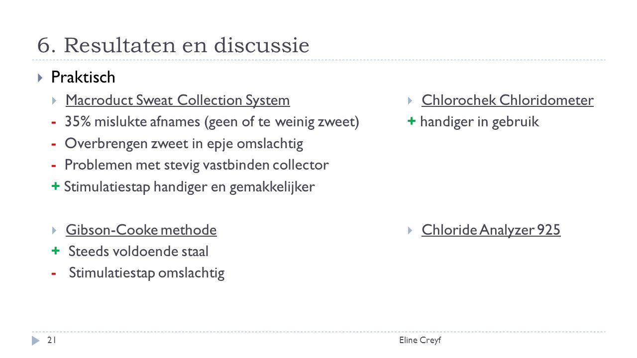 6. Resultaten en discussie Eline Creyf21  Praktisch  Macroduct Sweat Collection System - 35% mislukte afnames (geen of te weinig zweet) - Overbrenge