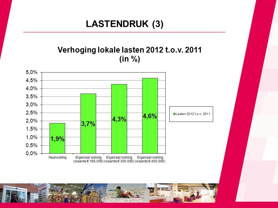 LASTENDRUK (3)