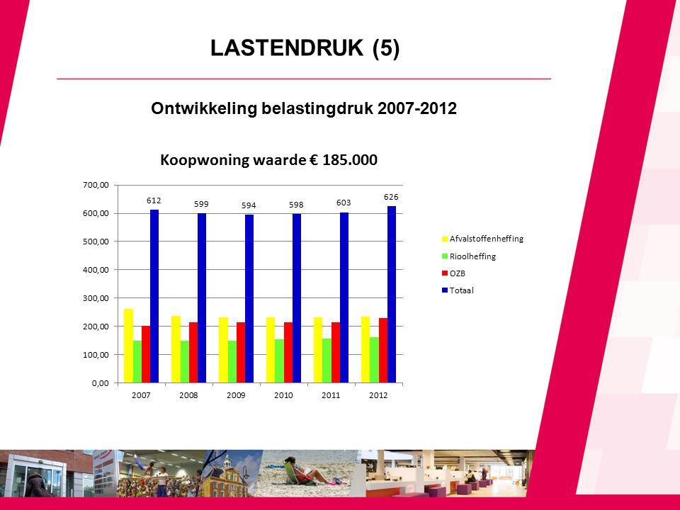 LASTENDRUK (5) Ontwikkeling belastingdruk 2007-2012