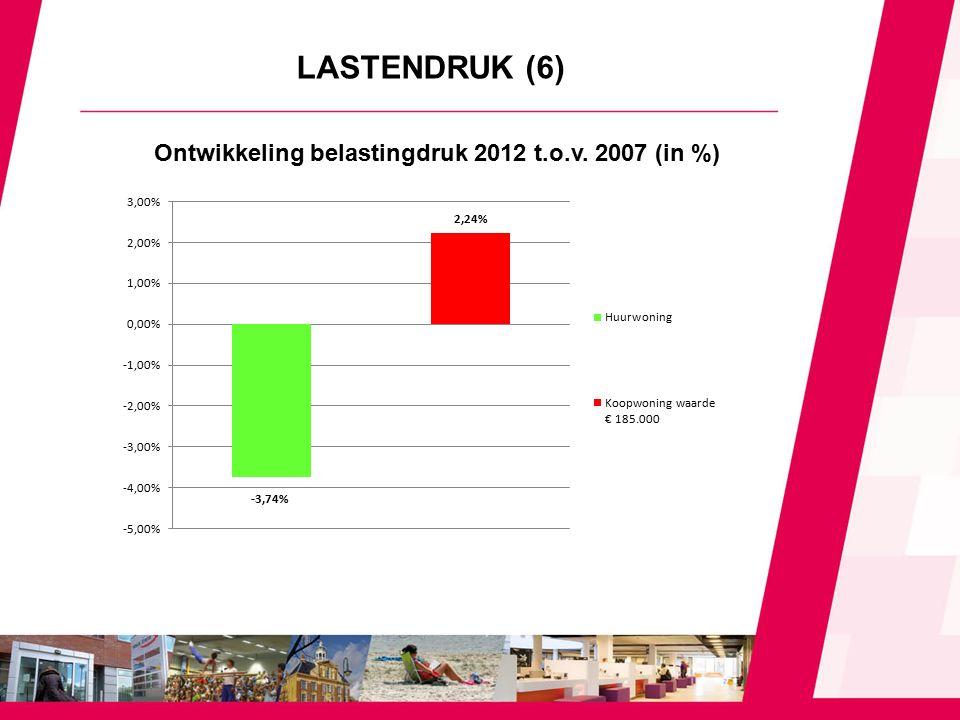 LASTENDRUK (6) Ontwikkeling belastingdruk 2012 t.o.v. 2007 (in %)