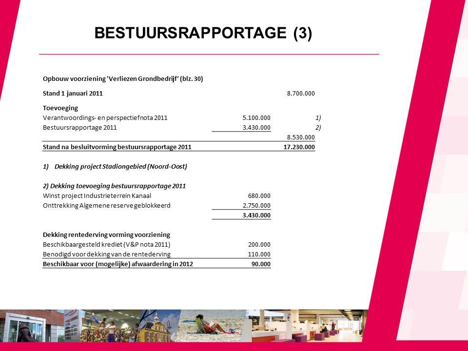 BESTUURSRAPPORTAGE (3) Opbouw voorziening Verliezen Grondbedrijf' (blz.
