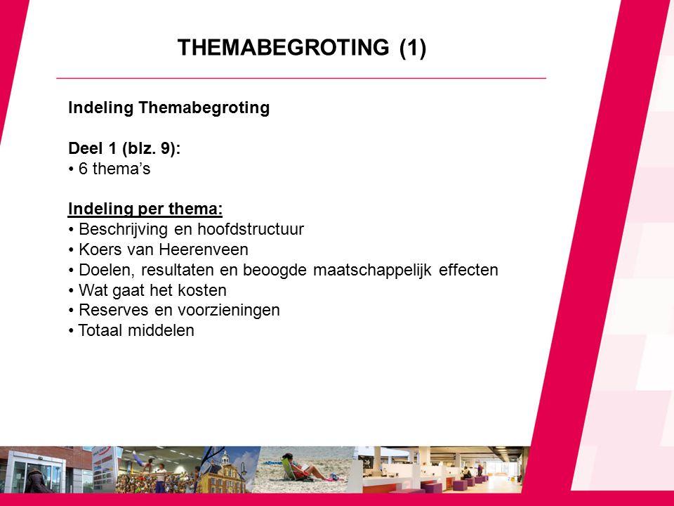 THEMABEGROTING (1) Indeling Themabegroting Deel 1 (blz.