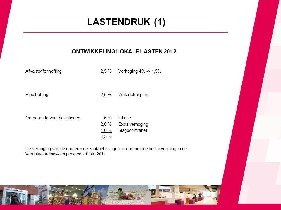 LASTENDRUK (1) ONTWIKKELING LOKALE LASTEN 2012 Afvalstoffenheffing2,5 %Verhoging 4% -/- 1,5% Rioolheffing2,5 %Watertakenplan Onroerende-zaakbelastingen1,5 %Inflatie 2,0 %Extra verhoging 1,0 %Slagboomtarief 4,5 % De verhoging van de onroerende-zaakbelastingen is conform de besluitvorming in de Verantwoordings- en perspectiefnota 2011.