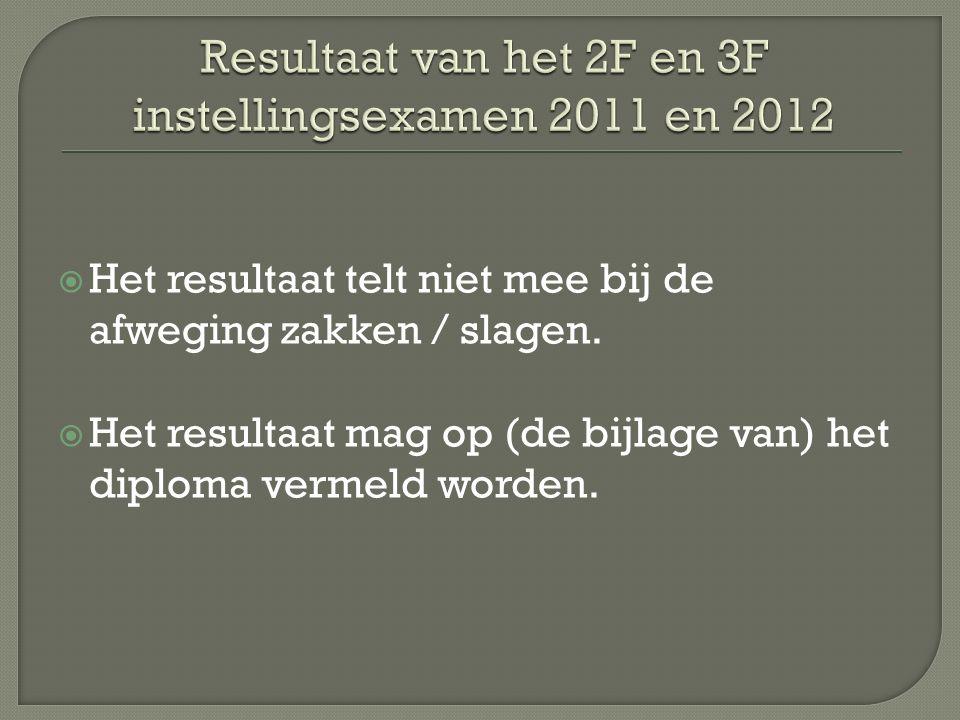 Stel voor 2011 en voor 2012 de instellingsexamens 2F en 3F vast die in opdracht van uitgeverij Malmberg ontwikkeld worden.