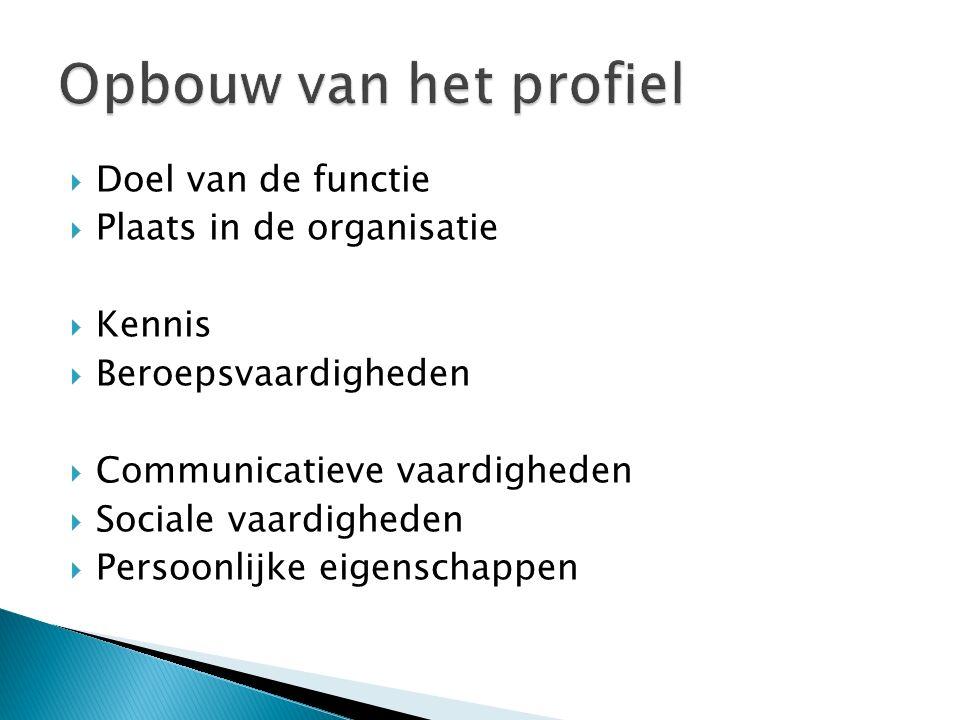  Doel van de functie  Plaats in de organisatie  Kennis  Beroepsvaardigheden  Communicatieve vaardigheden  Sociale vaardigheden  Persoonlijke eigenschappen