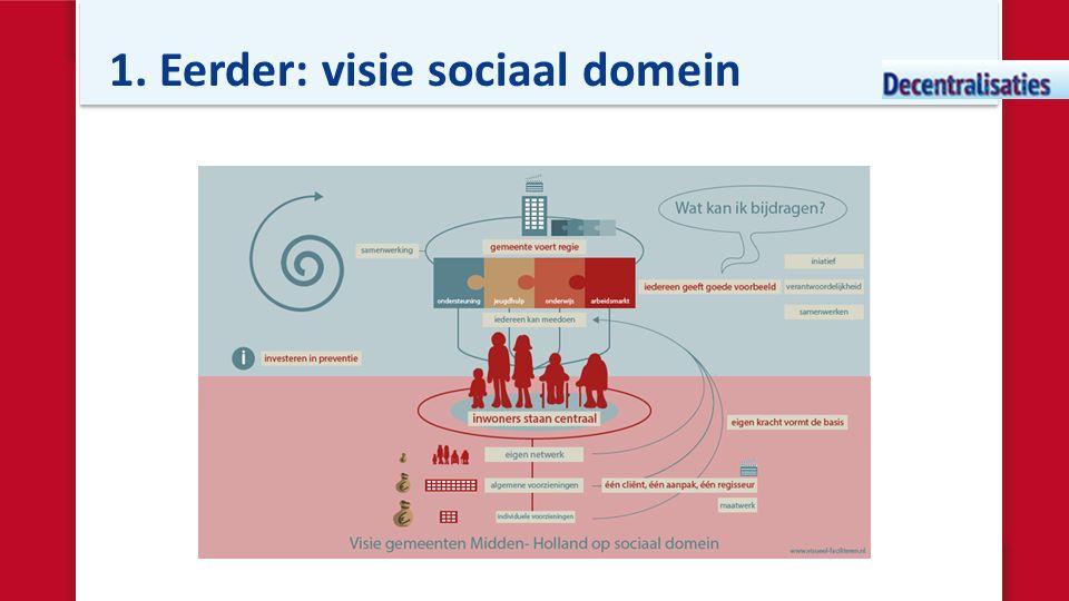 1. Eerder: visie sociaal domein
