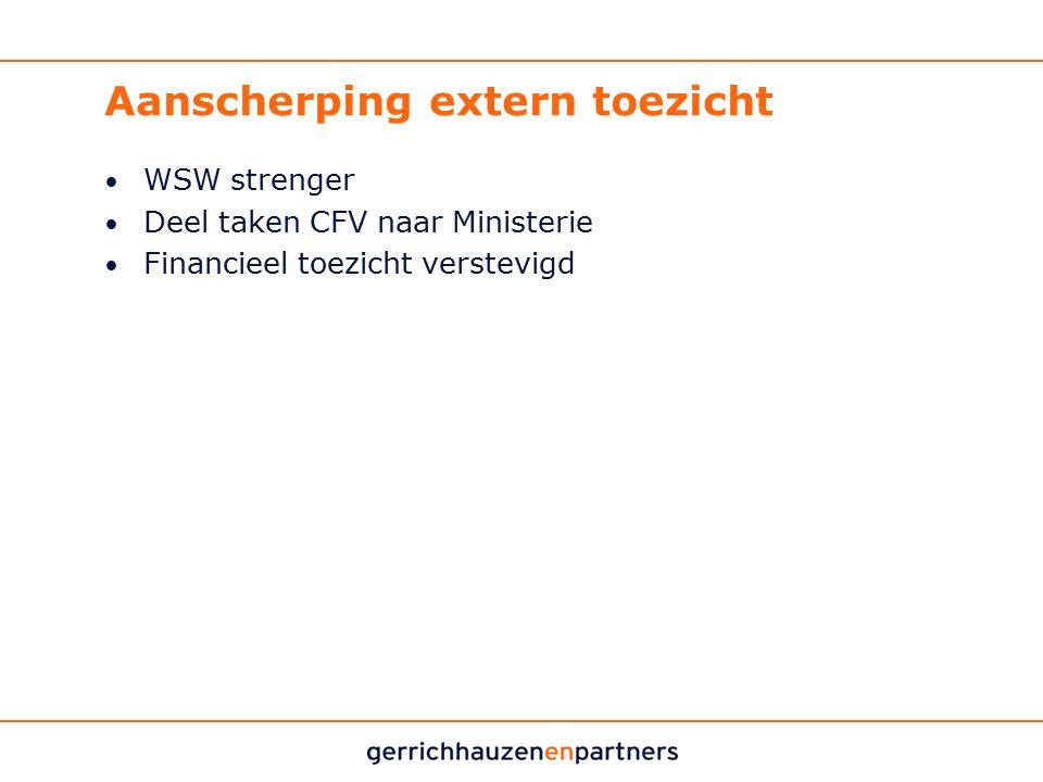 Aanscherping extern toezicht WSW strenger Deel taken CFV naar Ministerie Financieel toezicht verstevigd