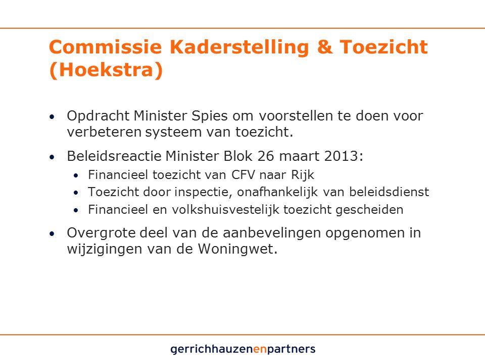 Commissie Kaderstelling & Toezicht (Hoekstra) Opdracht Minister Spies om voorstellen te doen voor verbeteren systeem van toezicht. Beleidsreactie Mini