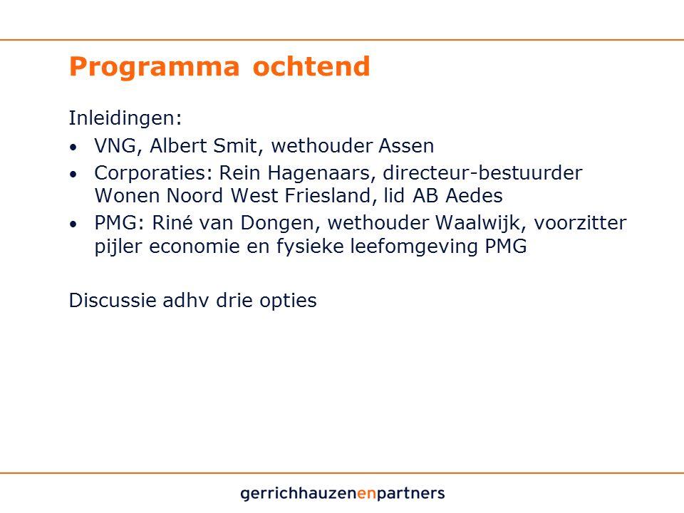 Programma ochtend Inleidingen: VNG, Albert Smit, wethouder Assen Corporaties: Rein Hagenaars, directeur-bestuurder Wonen Noord West Friesland, lid AB