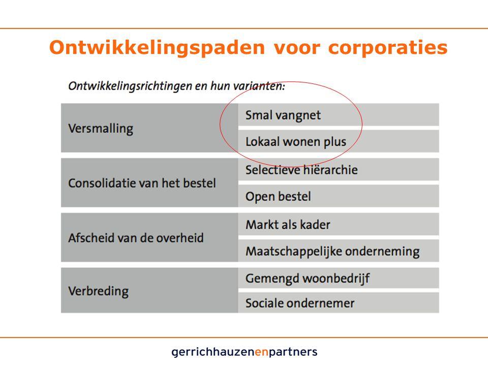 Ontwikkelingspaden voor corporaties