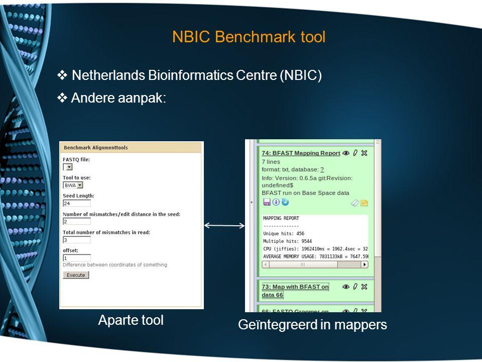 NBIC Benchmark tool  Netherlands Bioinformatics Centre (NBIC)  Andere aanpak: Aparte tool Geïntegreerd in mappers