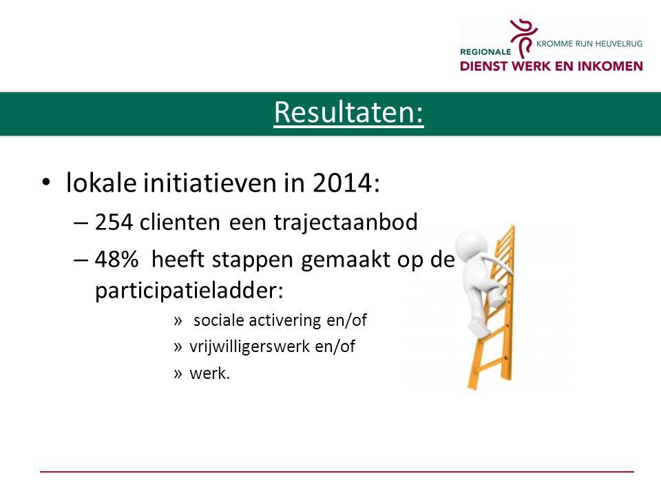lokale initiatieven in 2014: – 254 clienten een trajectaanbod – 48% heeft stappen gemaakt op de participatieladder: » sociale activering en/of » vrijwilligerswerk en/of » werk.