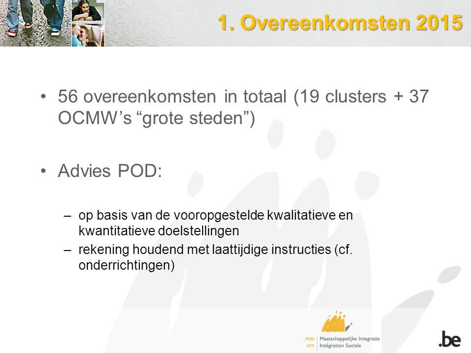 """1. Overeenkomsten 2015 56 overeenkomsten in totaal (19 clusters + 37 OCMW's """"grote steden"""") Advies POD: –op basis van de vooropgestelde kwalitatieve e"""