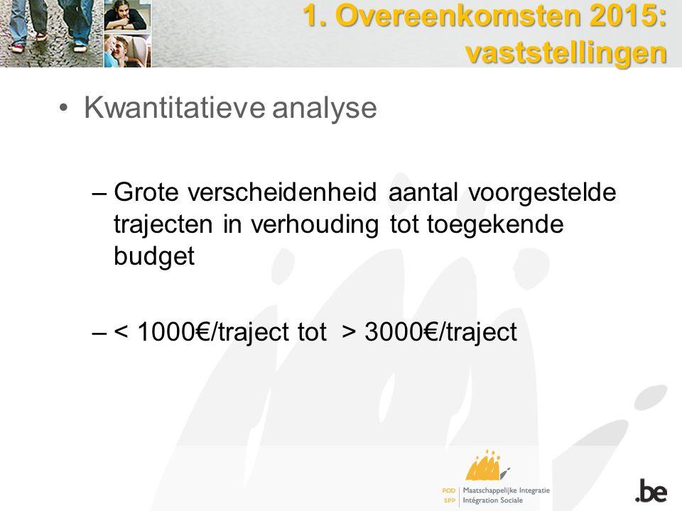 1. Overeenkomsten 2015: vaststellingen Kwantitatieve analyse –Grote verscheidenheid aantal voorgestelde trajecten in verhouding tot toegekende budget