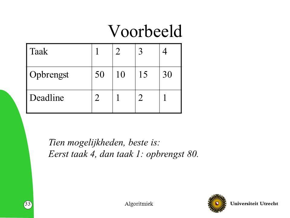 Algoritmiek33 Voorbeeld Taak1234 Opbrengst50101530 Deadline2121 Tien mogelijkheden, beste is: Eerst taak 4, dan taak 1: opbrengst 80.