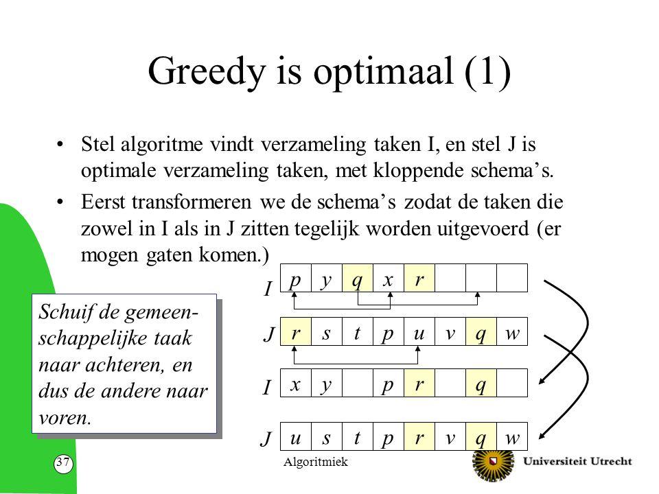 Algoritmiek37 Greedy is optimaal (1) Stel algoritme vindt verzameling taken I, en stel J is optimale verzameling taken, met kloppende schema's. Eerst