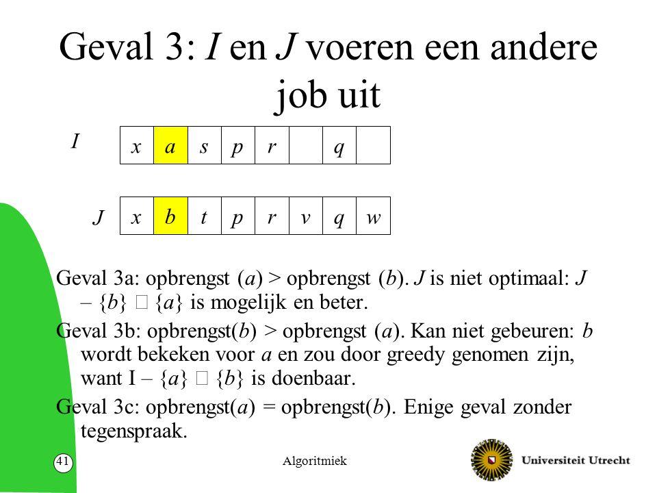 Algoritmiek41 Geval 3: I en J voeren een andere job uit Geval 3a: opbrengst (a) > opbrengst (b). J is niet optimaal: J – {b}  {a} is mogelijk en bete