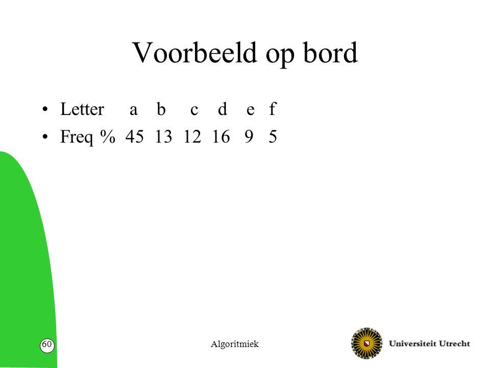 Voorbeeld op bord Letter a b c d e f Freq % 45 13 12 16 9 5 Algoritmiek60