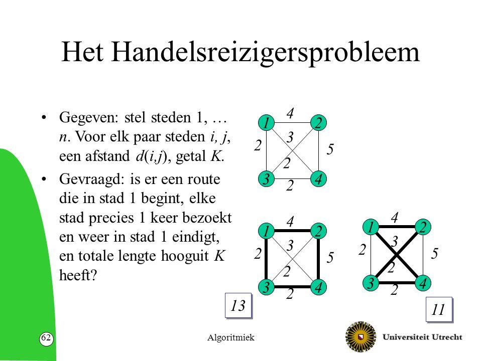 Algoritmiek62 Het Handelsreizigersprobleem Gegeven: stel steden 1, … n. Voor elk paar steden i, j, een afstand d(i,j), getal K. Gevraagd: is er een ro
