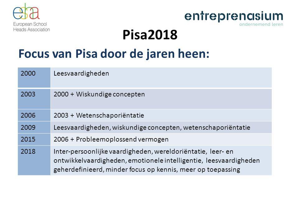 Pisa2018 Focus van Pisa door de jaren heen: 2000Leesvaardigheden 20032000 + Wiskundige concepten 20062003 + Wetenschaporiëntatie 2009Leesvaardigheden,