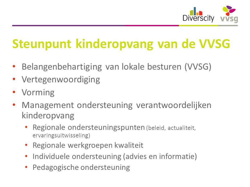 Steunpunt kinderopvang van de VVSG Belangenbehartiging van lokale besturen (VVSG) Vertegenwoordiging Vorming Management ondersteuning verantwoordelijken kinderopvang Regionale ondersteuningspunten (beleid, actualiteit, ervaringsuitwisseling) Regionale werkgroepen kwaliteit Individuele ondersteuning (advies en informatie) Pedagogische ondersteuning