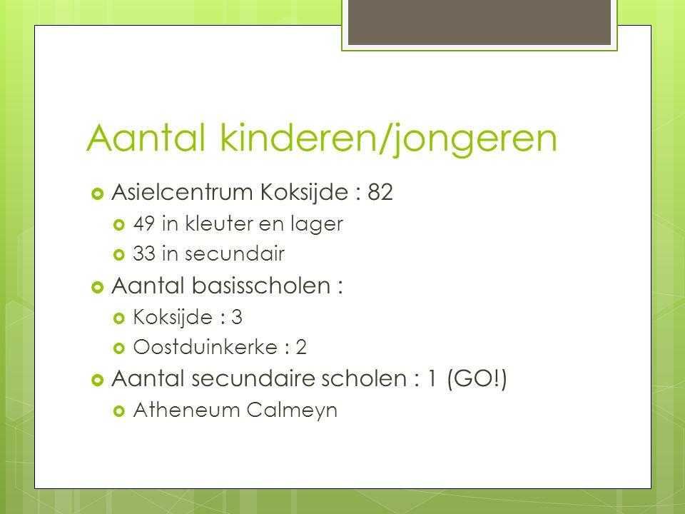 Aantal kinderen/jongeren  Asielcentrum Koksijde : 82  49 in kleuter en lager  33 in secundair  Aantal basisscholen :  Koksijde : 3  Oostduinkerke : 2  Aantal secundaire scholen : 1 (GO!)  Atheneum Calmeyn