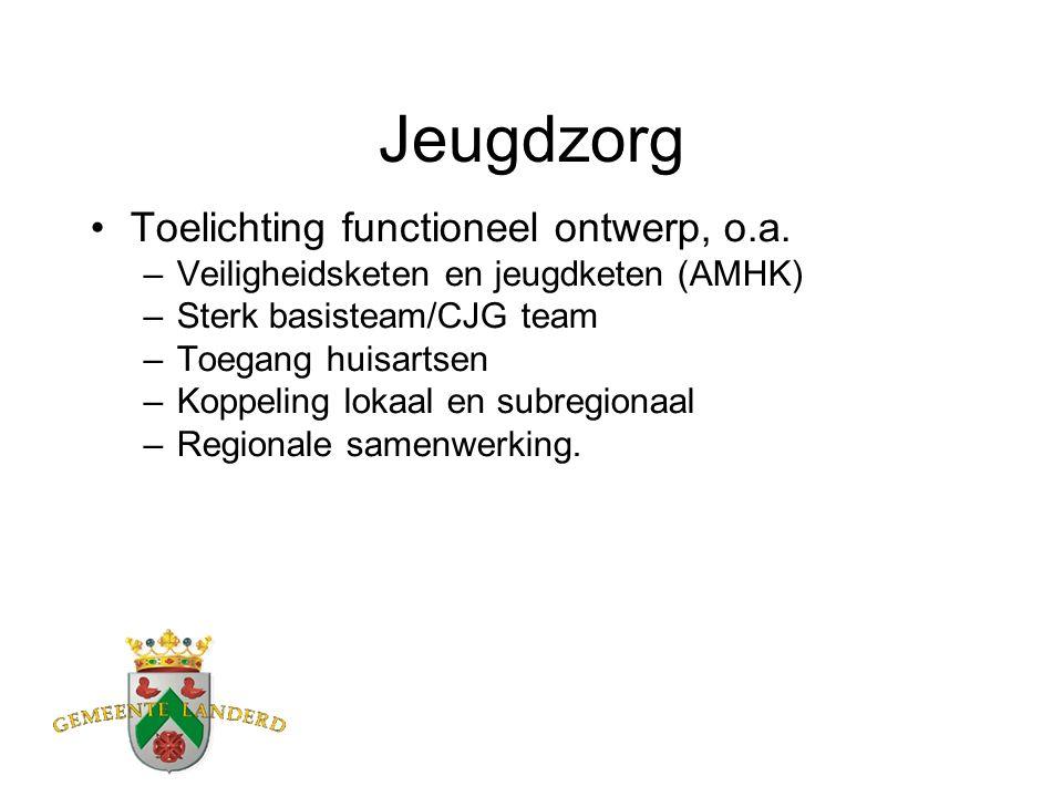 Jeugdzorg Toelichting functioneel ontwerp, o.a. –Veiligheidsketen en jeugdketen (AMHK) –Sterk basisteam/CJG team –Toegang huisartsen –Koppeling lokaal