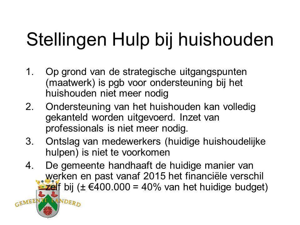 Stellingen Hulp bij huishouden 1.Op grond van de strategische uitgangspunten (maatwerk) is pgb voor ondersteuning bij het huishouden niet meer nodig 2.Ondersteuning van het huishouden kan volledig gekanteld worden uitgevoerd.