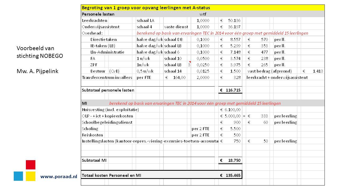 www.poraad.nl Uitgaven tov een regulier kind Uitgaven hangen samen met doelstellingen Meer personeel per leerling Meer lesmaterialen per leerling Meer in- en uitschrijvingen Meer incidenten