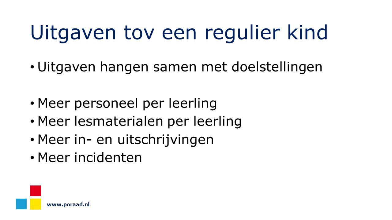 www.poraad.nl Uitgaven tov een regulier kind Uitgaven hangen samen met doelstellingen Meer personeel per leerling Meer lesmaterialen per leerling Meer