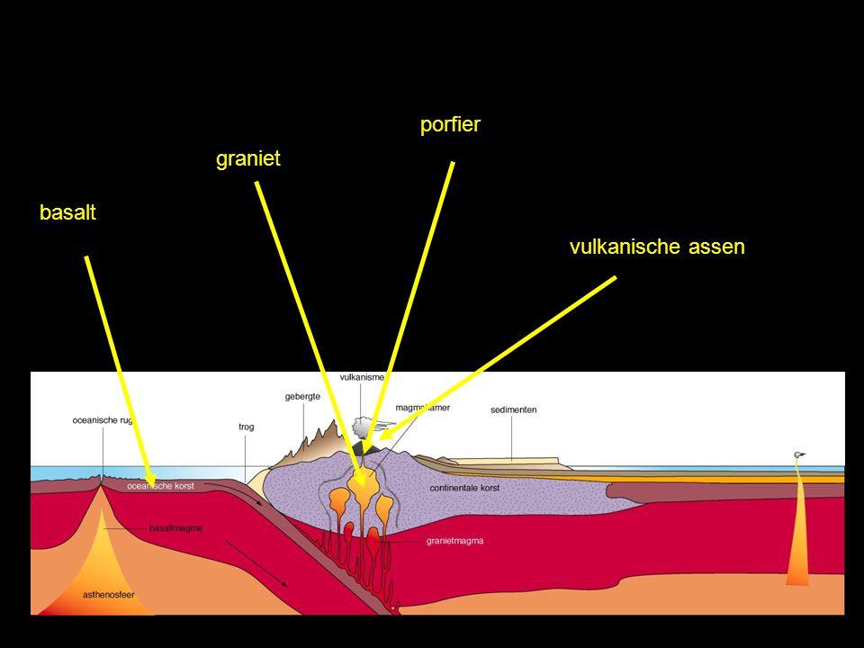 basalt graniet porfier vulkanische assen