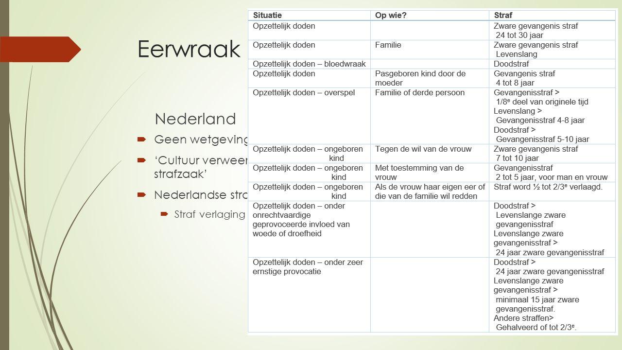 Eerwraak Nederland  Geen wetgeving voor  'Cultuur verweer' of 'culturele strafzaak'  Nederlandse strafrechter  Straf verlaging of uitsluitend Turkije