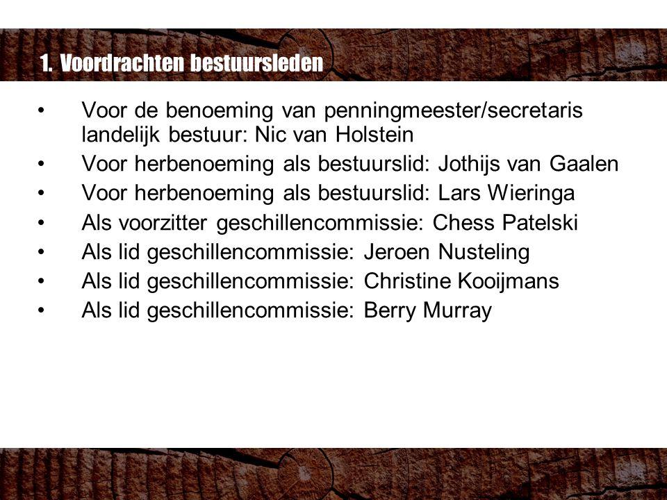 1. Voordrachten bestuursleden Voor de benoeming van penningmeester/secretaris landelijk bestuur: Nic van Holstein Voor herbenoeming als bestuurslid: J