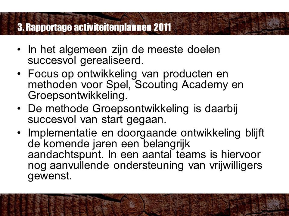 3. Rapportage activiteitenplannen 2011 In het algemeen zijn de meeste doelen succesvol gerealiseerd. Focus op ontwikkeling van producten en methoden v