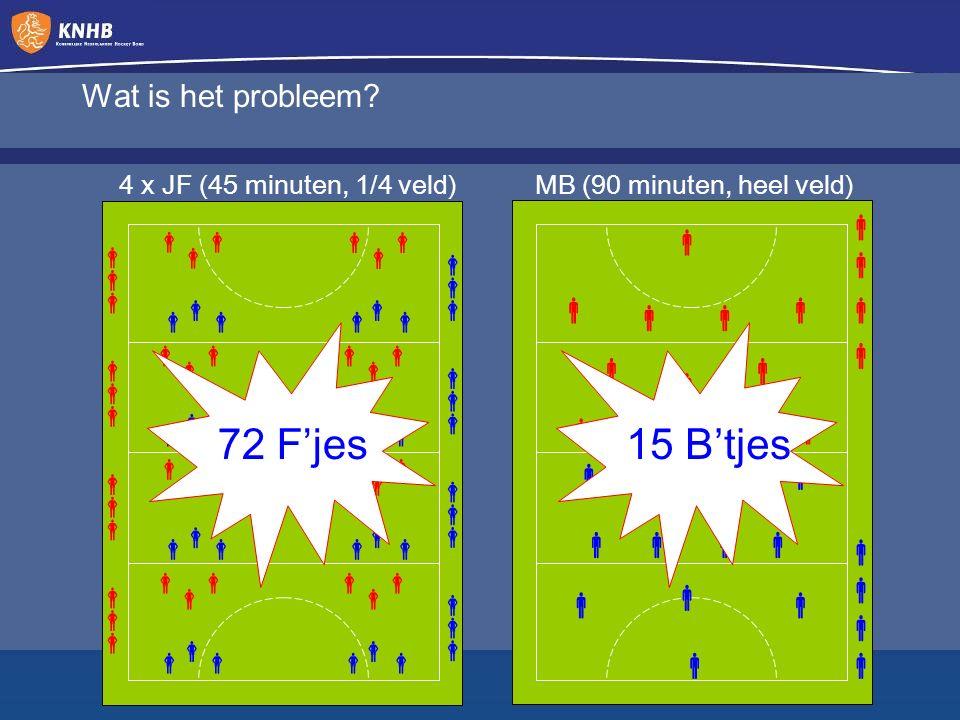 Planningsverlies                                         5 x JF (45 minuten, 1/4 veld)            