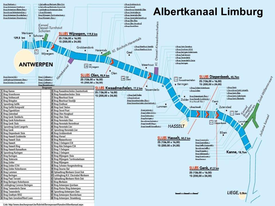 Albertkanaal Limburg
