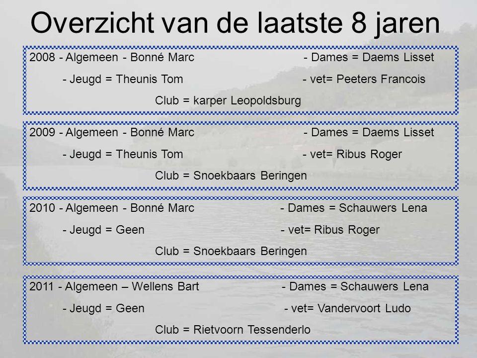 Overzicht van de laatste 8 jaren 2008 - Algemeen - Bonné Marc - Dames = Daems Lisset - Jeugd = Theunis Tom - vet= Peeters Francois Club = karper Leopoldsburg 2009 - Algemeen - Bonné Marc - Dames = Daems Lisset - Jeugd = Theunis Tom - vet= Ribus Roger Club = Snoekbaars Beringen 2010 - Algemeen - Bonné Marc - Dames = Schauwers Lena - Jeugd = Geen - vet= Ribus Roger Club = Snoekbaars Beringen 2011 - Algemeen – Wellens Bart - Dames = Schauwers Lena - Jeugd = Geen - vet= Vandervoort Ludo Club = Rietvoorn Tessenderlo