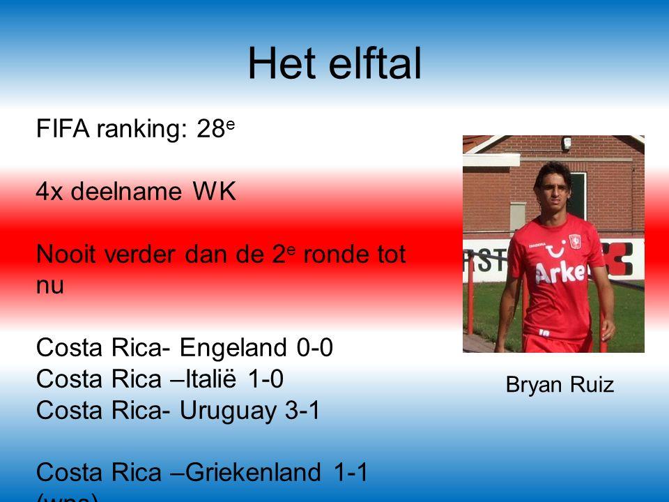 Het elftal Bryan Ruiz FIFA ranking: 28 e 4x deelname WK Nooit verder dan de 2 e ronde tot nu Costa Rica- Engeland 0-0 Costa Rica –Italië 1-0 Costa Rica- Uruguay 3-1 Costa Rica –Griekenland 1-1 (wns)