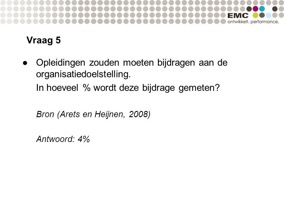 Vraag 5 ●Opleidingen zouden moeten bijdragen aan de organisatiedoelstelling. In hoeveel % wordt deze bijdrage gemeten? Bron (Arets en Heijnen, 2008) A