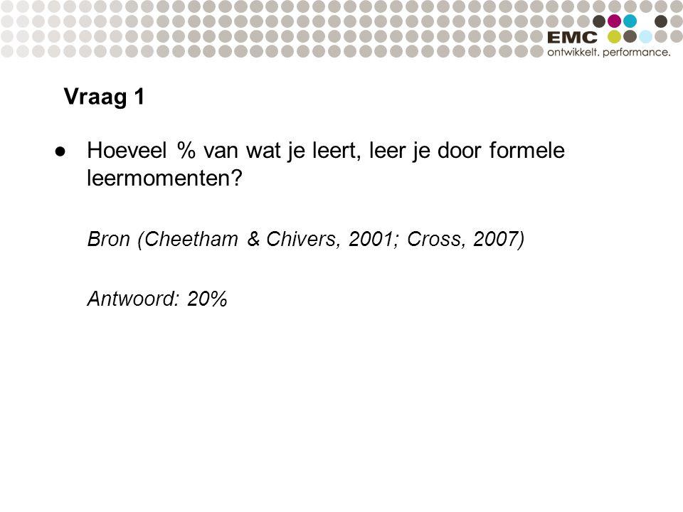 Vraag 1 ●Hoeveel % van wat je leert, leer je door formele leermomenten? Bron (Cheetham & Chivers, 2001; Cross, 2007) Antwoord: 20%