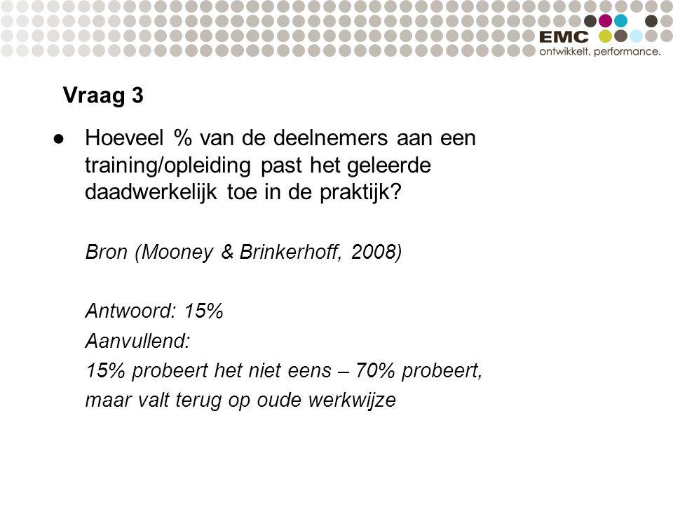 ●Hoeveel % van de deelnemers aan een training/opleiding past het geleerde daadwerkelijk toe in de praktijk? Bron (Mooney & Brinkerhoff, 2008) Antwoord