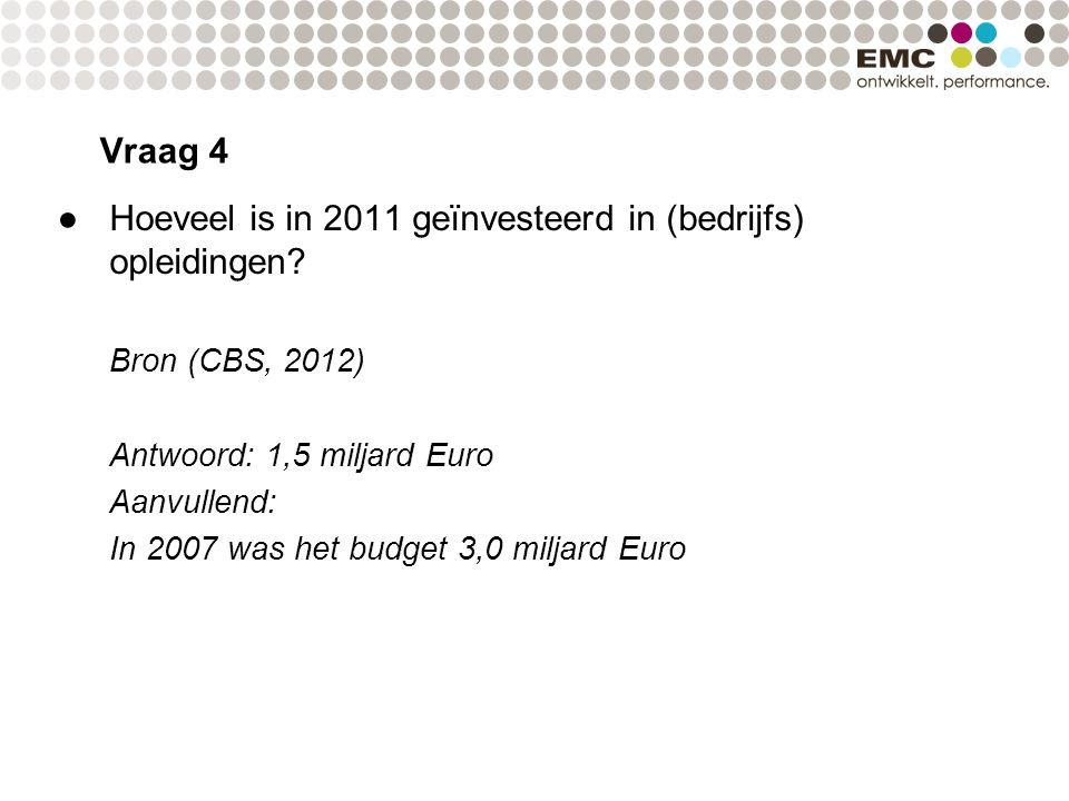 ●Hoeveel is in 2011 geïnvesteerd in (bedrijfs) opleidingen? Bron (CBS, 2012) Antwoord: 1,5 miljard Euro Aanvullend: In 2007 was het budget 3,0 miljard