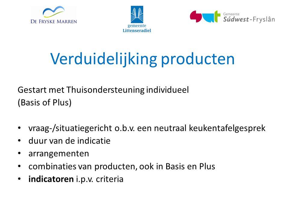 Verduidelijking producten Gestart met Thuisondersteuning individueel (Basis of Plus) vraag-/situatiegericht o.b.v.