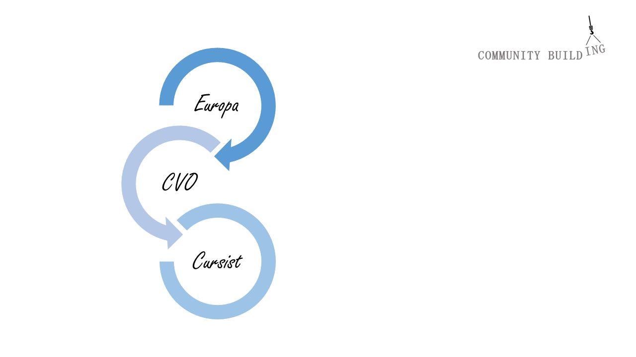 Europa CVO Cursist