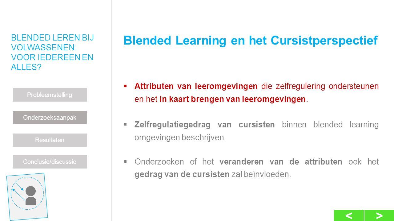 Adult Learners Online WP5: Professionalisering voor online en blended leren Brent Philipsen – Jo Tondeur – Chang Zhu Brent.philipsen@vub.ac.be
